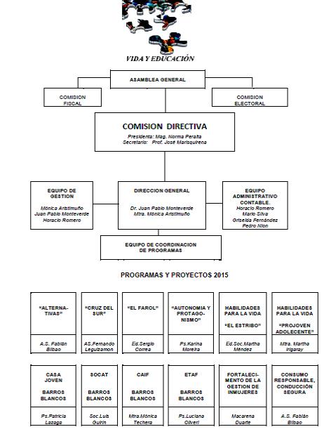 organigrama 2015