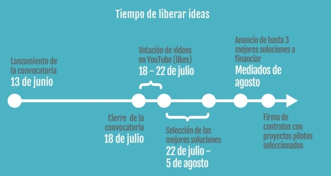 bid liberar ideas (2)